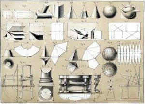 Analisis de las formas en geometria descriptiva