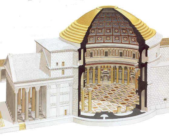 El simbolismo del Panteón romano