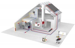 instalaciones electricas de las casas