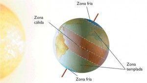 zonas climaticas