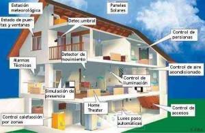 Casas domoticas
