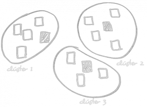 Elementos de agrupacion