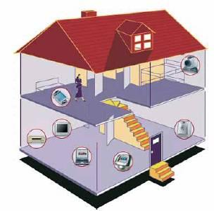 Viviendas inteligentes - Articulos de casa ...