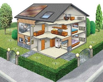 Como construir t propia casa - Construir mi propia casa ...