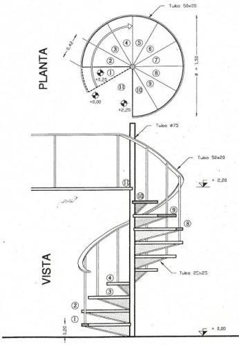 Como Construir Una Escalera De Caracol