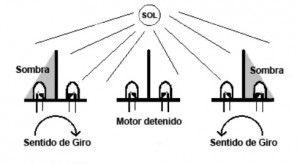 Como construir un seguidor solar