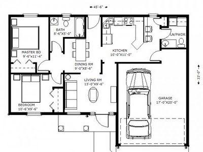 Dimensiones de una casa for Medidas de una piscina para una casa