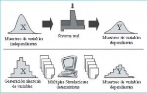 Tipos de analisis ingenieriles