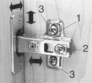 Reparar bisagras - Tipos de bisagras para puertas ...