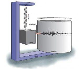 Que es un sismografo