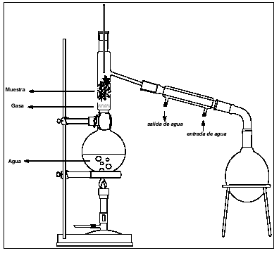 Extraccion de solidos y liquidos