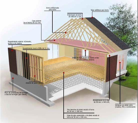 Construir una casa con poca inversion