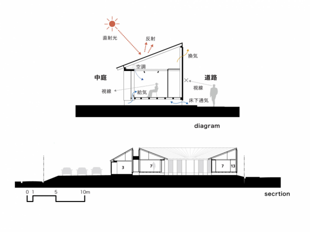 Casa VI plano corte