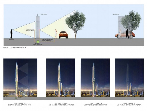 rascacielos invisible y su construccion