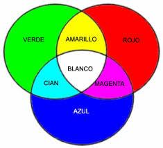 clasificacion-color
