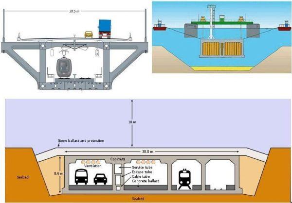 puente tunel graficos