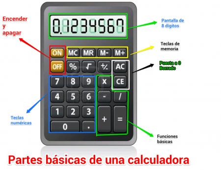 tipos-de-calculadora