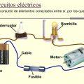 tipos-de-circuitos