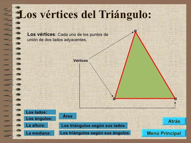 Características Del Triángulo